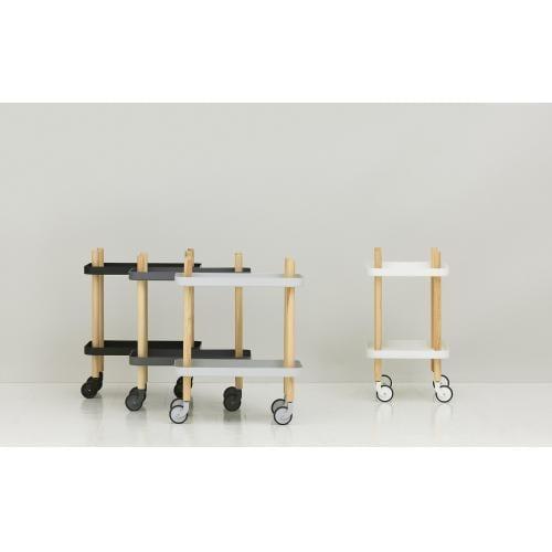 BLOCK Table -22188
