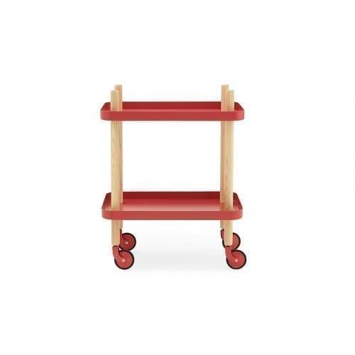 BLOCK Table -22194