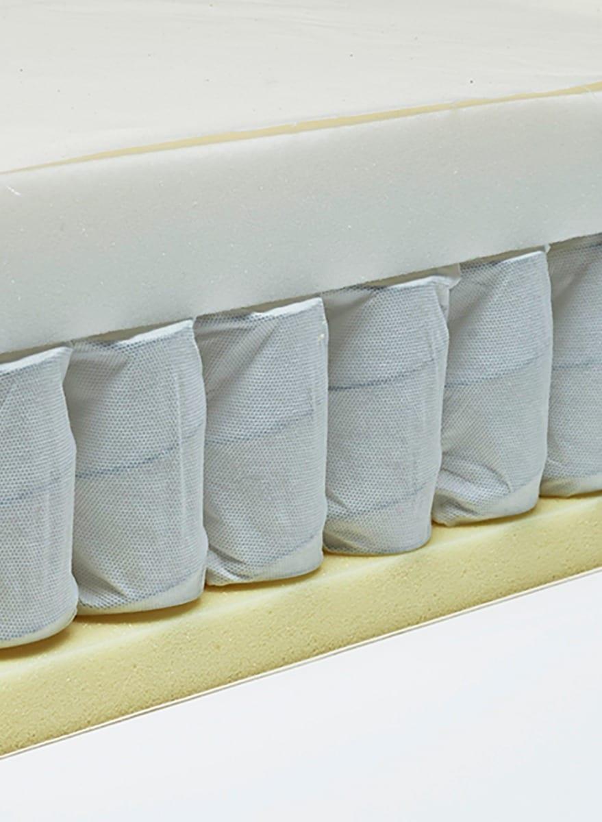 RONIA COMFORT SPRING Multifunkcionális kanapéágy-23006