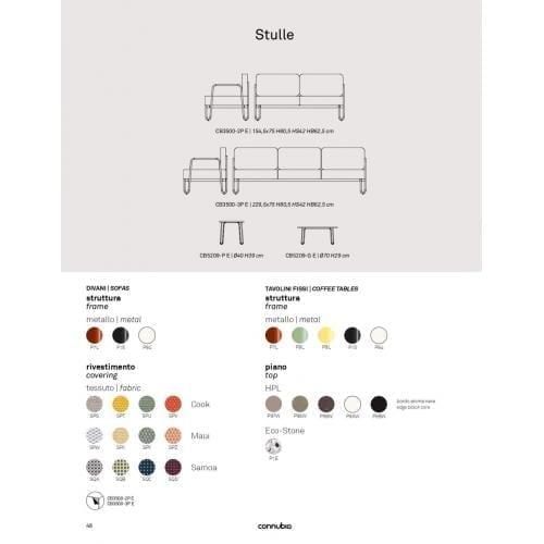 Connubia_Stulle-Product-Sheet-Stulle-Terméklap-1